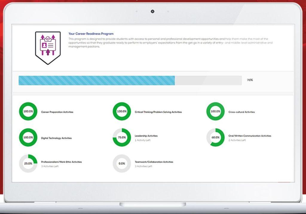 Image of Suitable achievements screen with progress indicators.