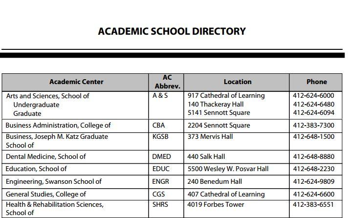Academic School Directory