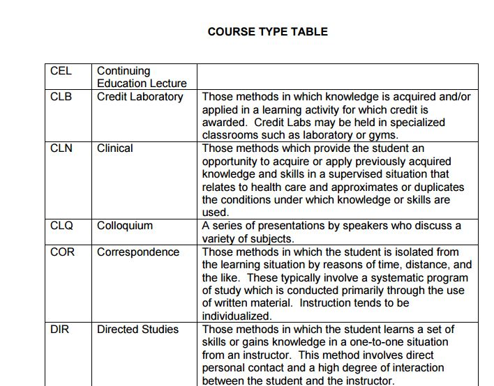 Course Type Table